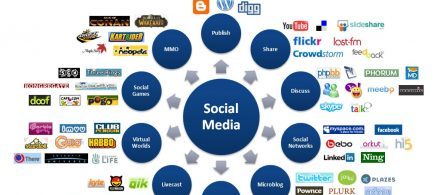 6354852227 09b6bb7aca b 440x195 1 - Social media requirements outsourced at wholesale rates